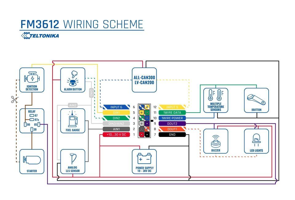 FM3612-wiring-scheme-3